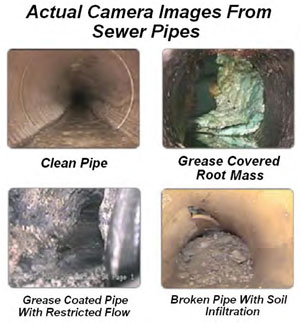 Camera-images-sewer-pipes